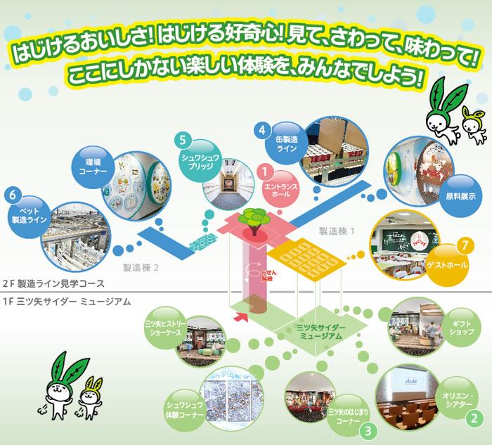 アサヒ飲料 明石工場